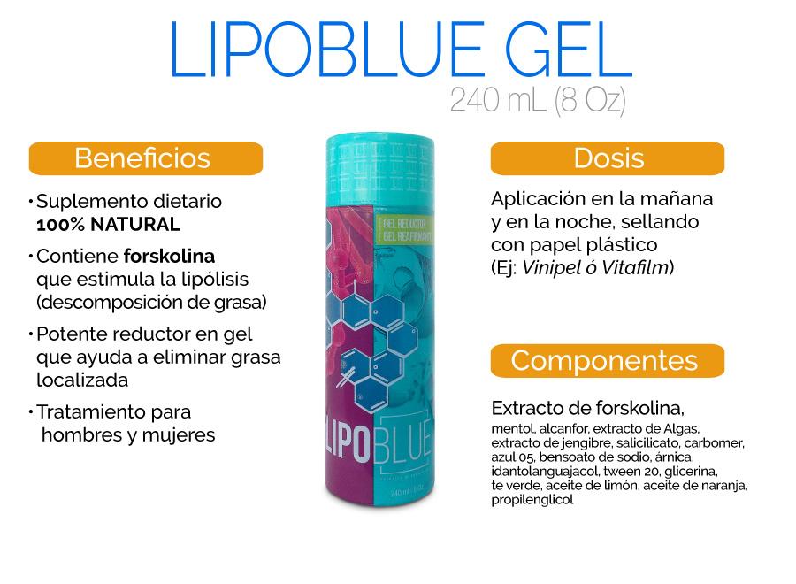 Lipoblue Gel