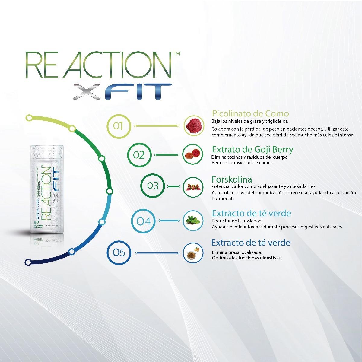 Reaction X Fit componentes