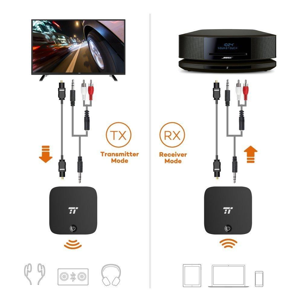 TaoTronics Transmisor Receptor Bluetooth 2-en-1